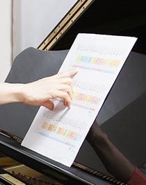 オリジナル楽譜ナビ